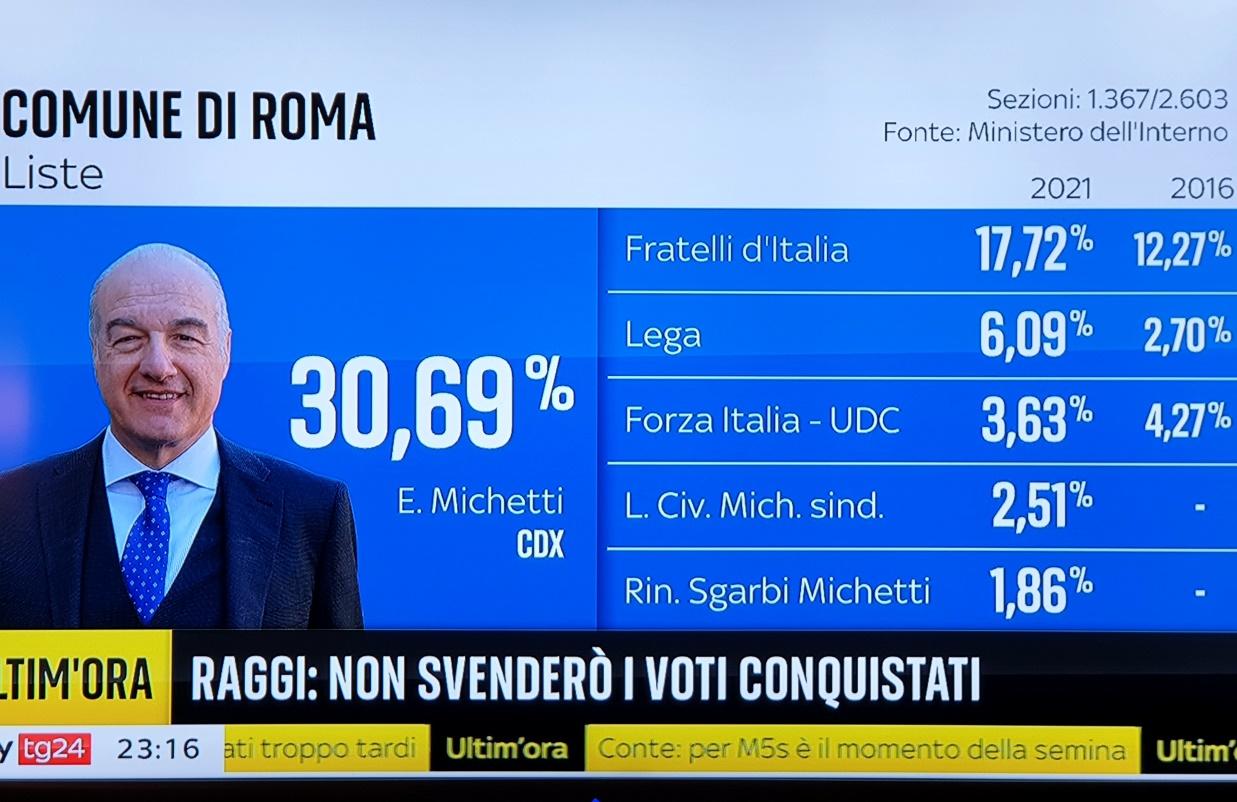 Elezioni Roma, Enrico Michetti